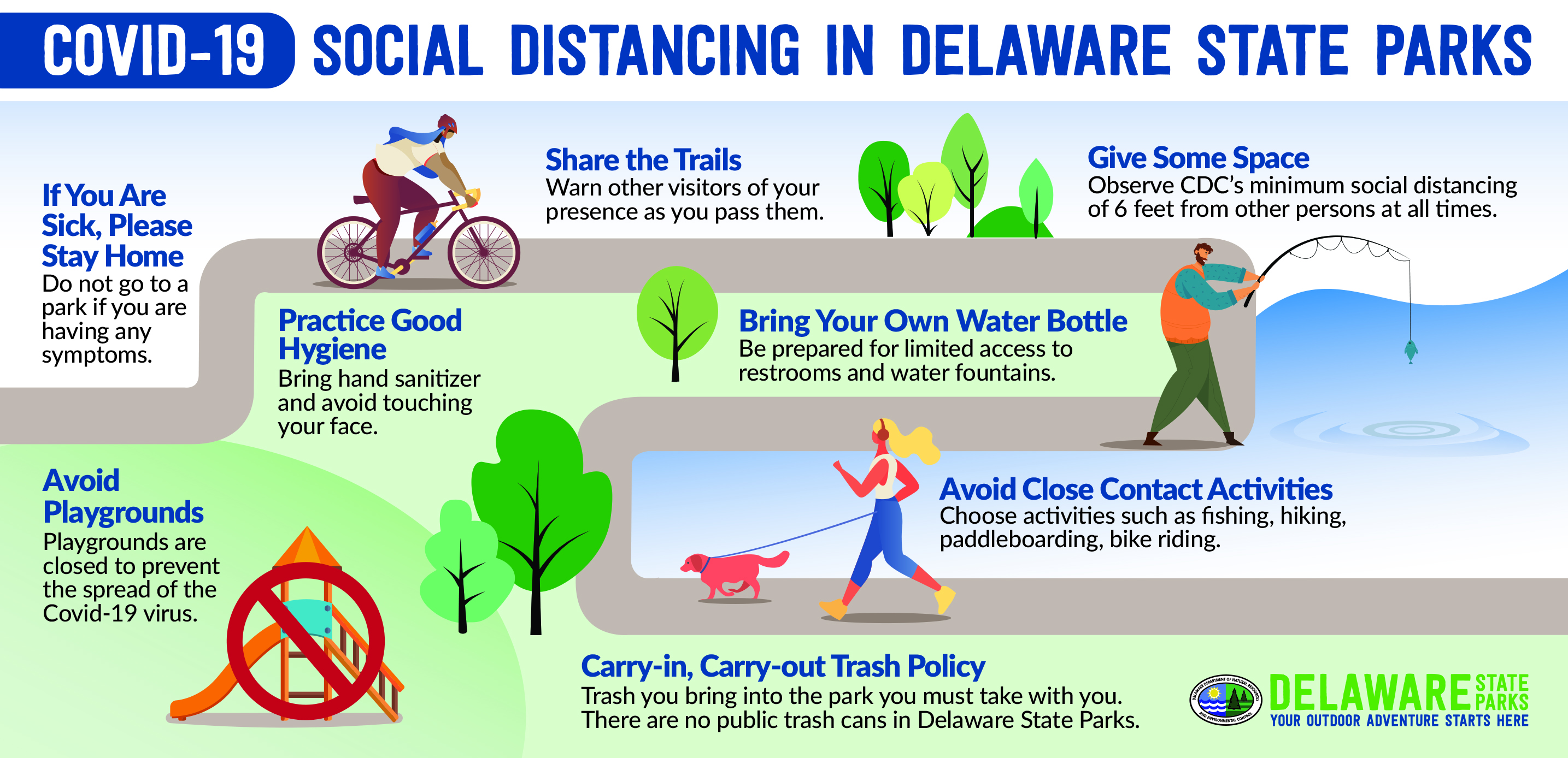 Social Distancing in Delaware State Parks graphic